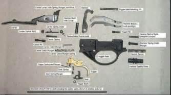 Remington model 12 disassembly guide des photos des photos de fond