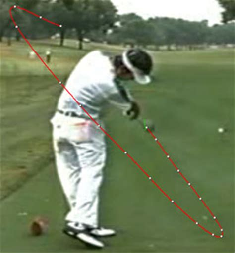golf driver swing path how to hit the ball straight t