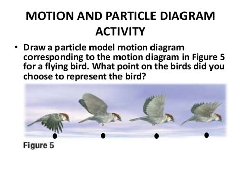 particle model motion diagram which particle model diagram represents image collections