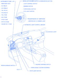 toyota camry le 2002 steeting electrical circuit wiring