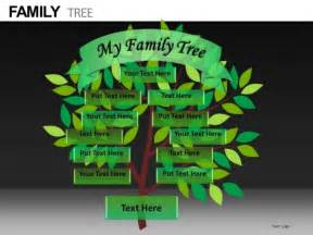 editable family tree templates free family tree template family tree templates editable