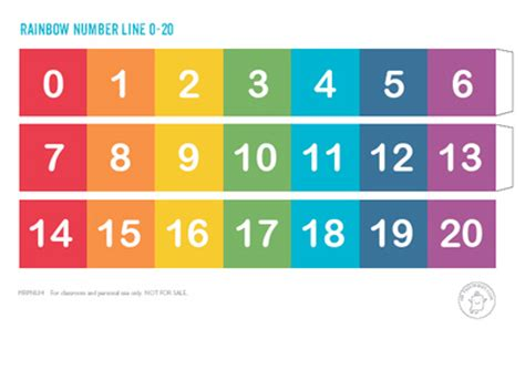 printable number line up to 20 printable number line mr printables