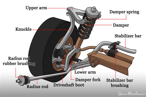 car suspension repair how to replace suspension springs yourmechanic advice