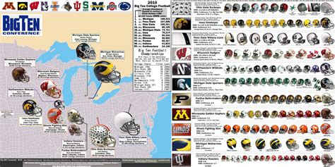 big ten map ncaa fb gt helmet history 171 billsportsmaps