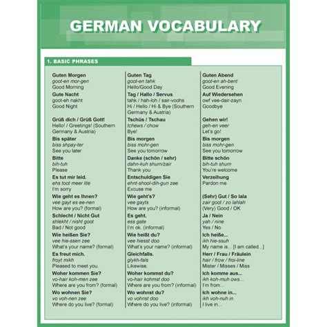 german vocabulary reference guide german vocabulary