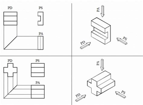 contoh format gambar teknik macam macam gambar teknik mesin 171 edukasi dan tekno