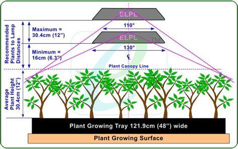 led grow light distance chart 2012 300w elpl plant grow light ce green energy