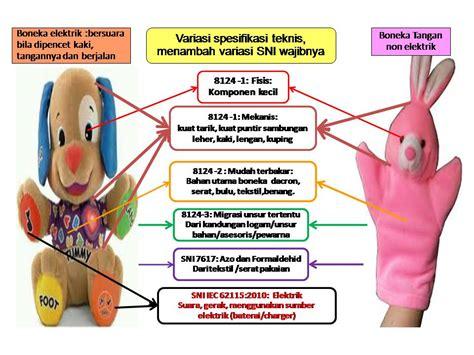 Alat Sulap Uang Permainan Untuk Mainann rakornas mainan anak indonesia alat permainan edukatif harus memenuhi standar bsn badan