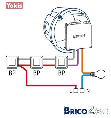 interrupteur variateur 2011 variateur de lumiere
