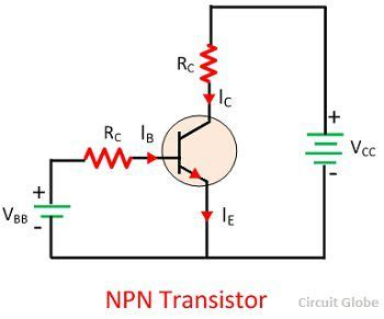 npn transistor forward bias what is npn transistor definition construction