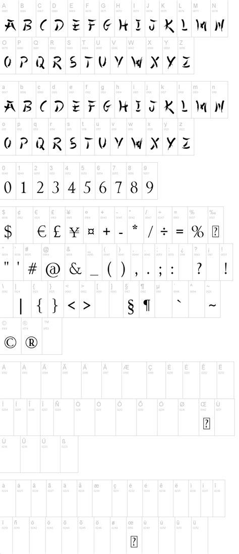 dafont chinese chinese takeaway font dafont com