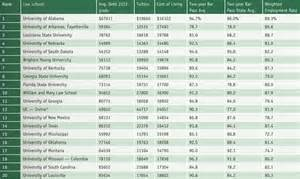 Best Value Mba Programs 2013 by Masters Program Health Masters Programs Rankings