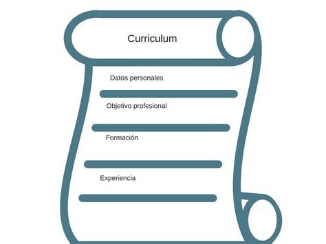 Modelo Curriculum Upv Empleo