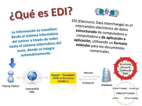 el edi edi intercambio electr 243 nico de datos elaborado por