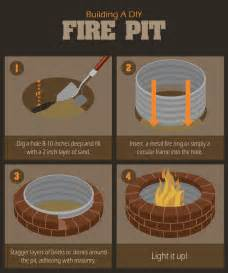 Fire it up how to build a backyard diy fire pit