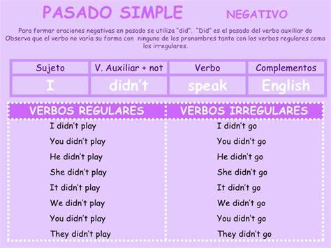 como hacer preguntas en pasado simple con was y were simple past