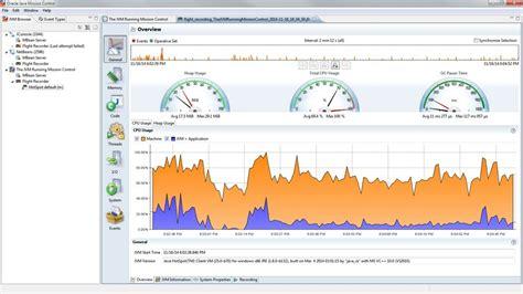 django highcharts tutorial 5 jdk tools every java developer should know 程序园