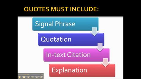 What Do You Put In A College Essay by Using Quotations In Your Essay