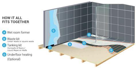 bathroom tanking systems akw formsafe waterproofing kits wet room shower tanking