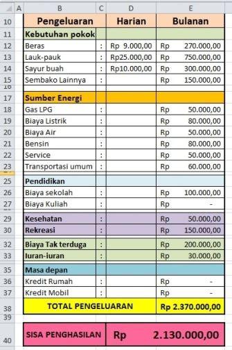 format daftar isian data dasar keluarga rumus excel hitung anggaran bulanan keluarga