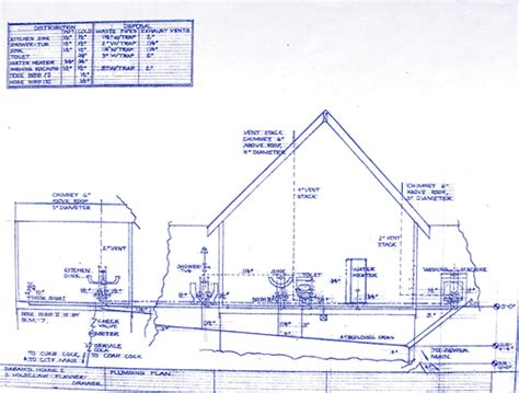 plumbing house holsclawfineart com