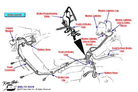 brake  routing corvetteforum chevrolet corvette
