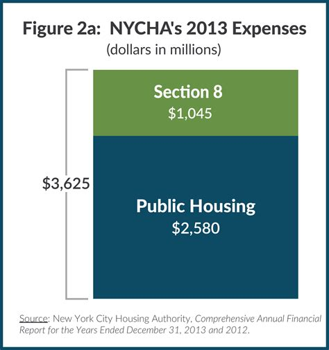 ny section 8 application hud section 8 nyc pros u0026 cons of the section 8 program