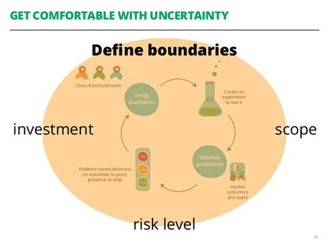 comfortable with uncertainty pdf being a lean enterprise technology is not enough