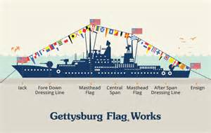 flying colors meaning dressing ship with nautical flags gettysburg flag works
