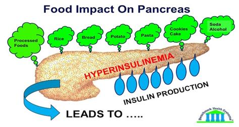 best food for pancreatitis this is the food that heals the pancreas and prevents pancreatitis a complete list