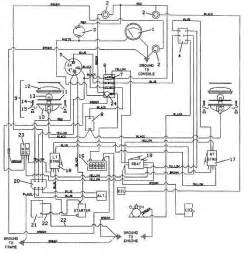 kubota wiring diagram the knownledge