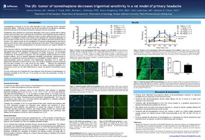 department of neurosurgery posters | department of