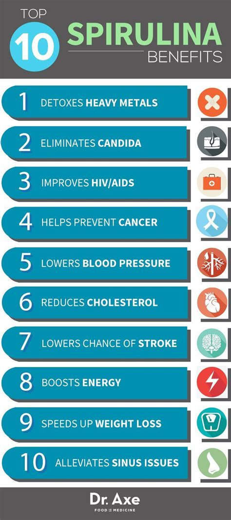 Spirulina Detox Benefits by Spirulina Benefits 10 Reasons To Use This Superfood