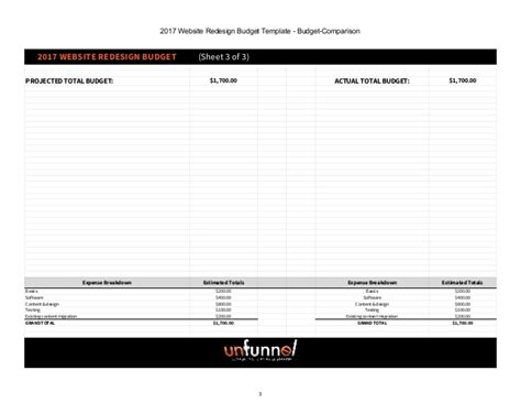 2017 Website Redesign Budget Excel Template Website Budget Template