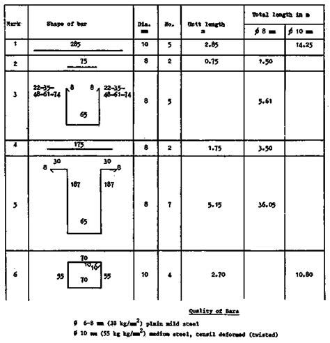 sample house inspection report chapter 7 preparation of plans and cost estimates and