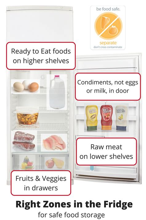 Refrigerated Cooked Chicken Shelf by Food Safety Safe Storage For Perishable Foods Eat