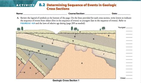 what is a course section activity 8 2 determining sequence of events in geo