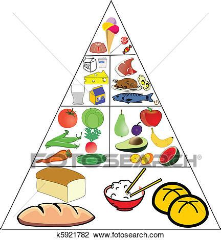 Lustige Sticker Videos by Clipart Of Foodpyramid K5921782 Search Clip Art
