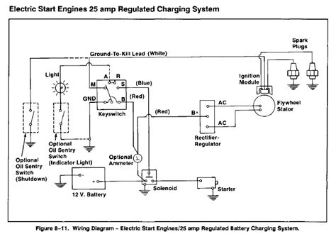 cub cadet 2006 briggs rzt 50 wiring diagram cadet