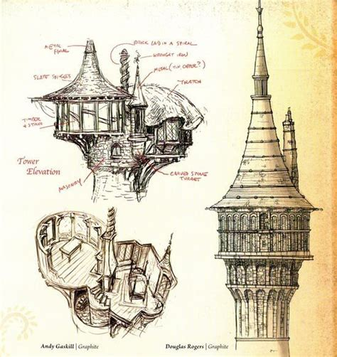 sketch book vk http cs6079 vk me v6079414 54ba dnylu9iyt48 jpg