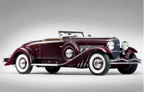 The Most Expensive Car Made by Made In America Most Expensive Cars Sold 15 Photos