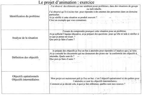 projet d animation cuisine animation m 233 dico 201 ducatif sanitaire social socio educatif