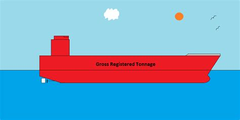 ship displacement formula a guide to understanding ship weight and tonnage