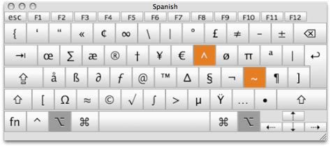 us keyboard layout tilde macos how do i write the character on a mac with a