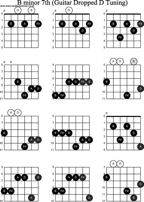 bm chord chord b minor bm guitar chords from adamsguitars com b