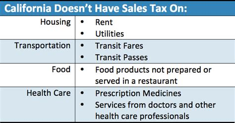 sales tax for transit boon or bust for low income people