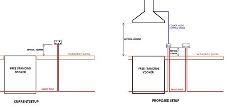 Kitchen Island Electrical Outlet installation of a new cooker hood extractor diynot forums