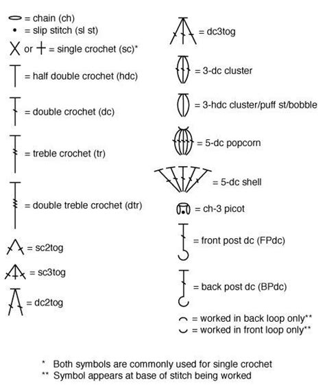 sewing pattern markings and symbols awesome crochet and tutorials on pinterest