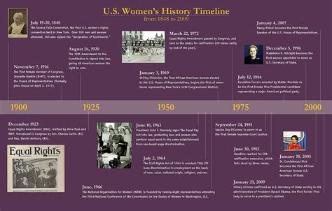 women s history in the u s national s