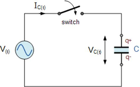 capacitor in a ac circuit ac capacitance and capacitive reactance in ac circuit